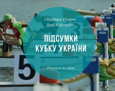 Кубок України 2021 – підсумки