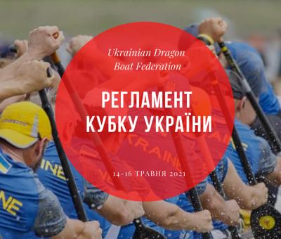 Кубок України збере найсильніших спортсменів країни